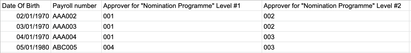 1_programme_2_levels.png